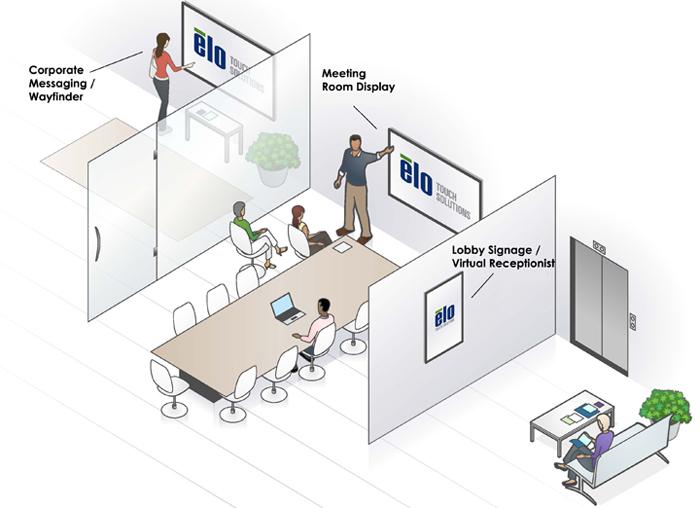 Elo Office