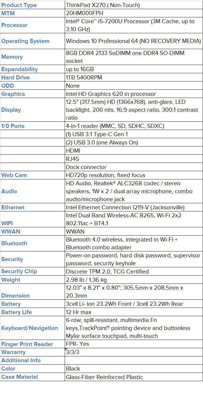 Thinkpad X270 i5
